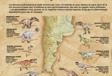 Dinosaurio record in Patagonia, aveva una lunghezza tra i 32 e i 24 metri.